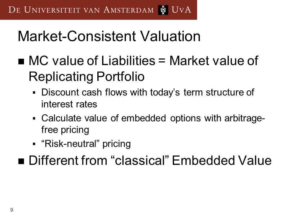 Market-Consistent Valuation