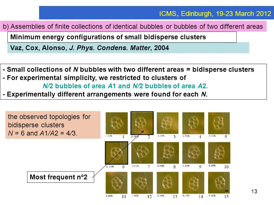 ICMS, Edinburgh, 19-23 March 2012b) Assemblies of finite collections of identical bubbles or bubbles of two different areas.