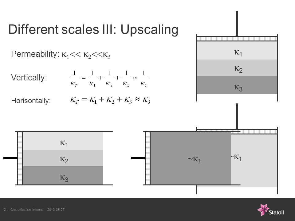 Different scales III: Upscaling
