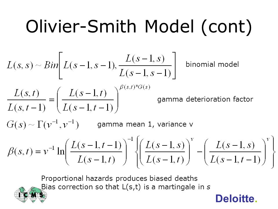 Olivier-Smith Model (cont)