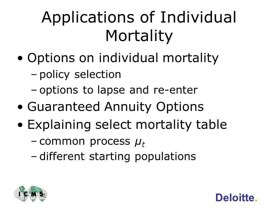 Applications of Individual Mortality