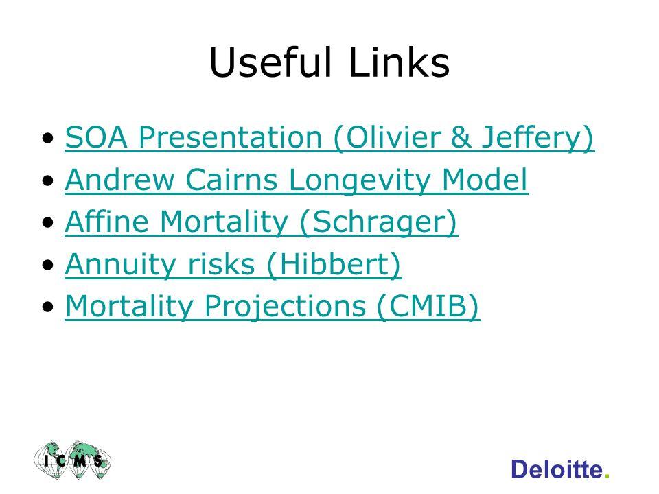Useful Links SOA Presentation (Olivier & Jeffery)