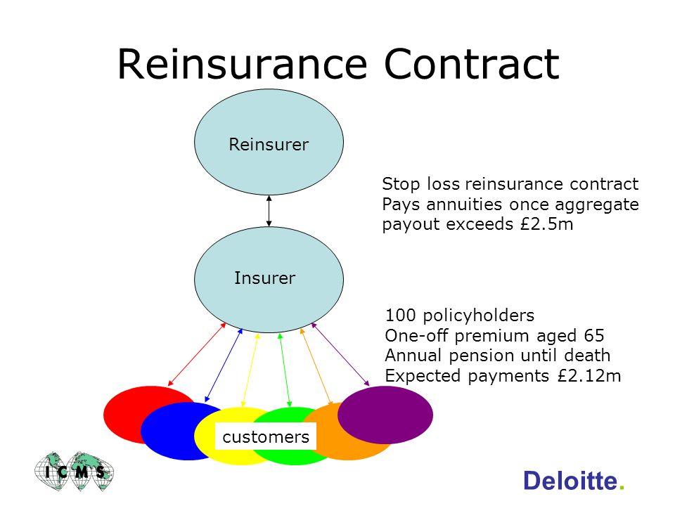 Reinsurance Contract Deloitte. Reinsurer
