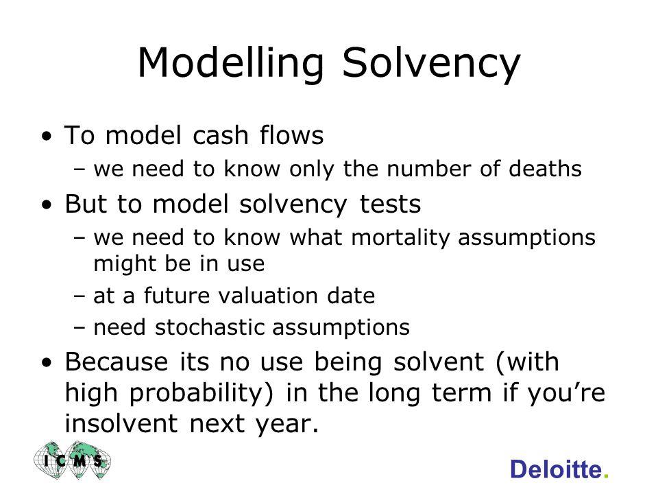 Modelling Solvency To model cash flows But to model solvency tests