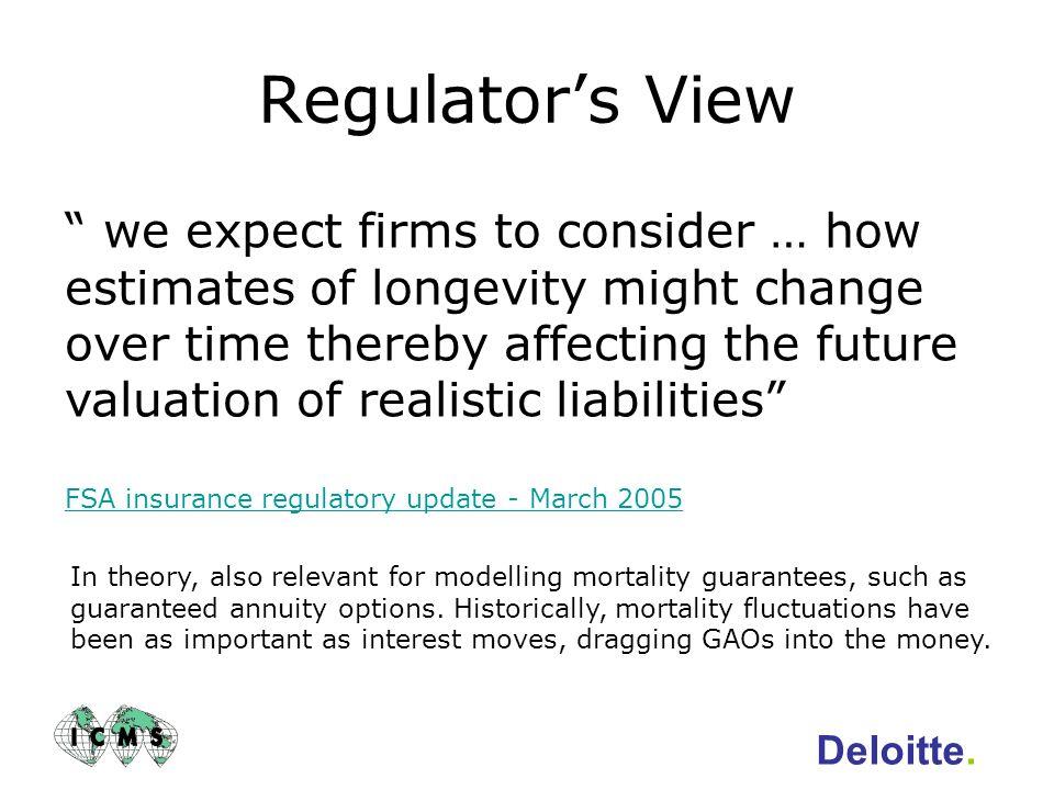 Regulator's View