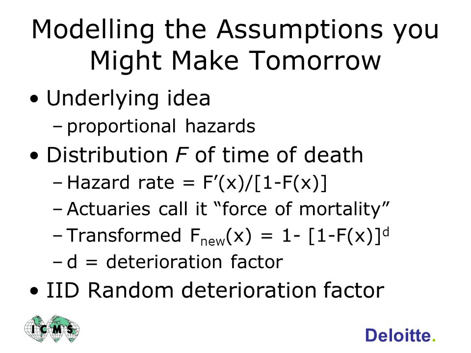 Modelling the Assumptions you Might Make Tomorrow