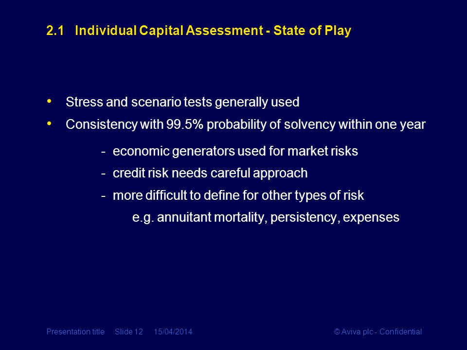 2.1 Individual Capital Assessment - State of Play