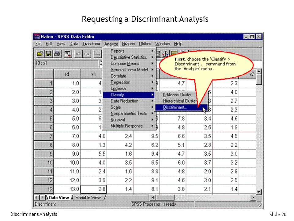 What is Discriminant Analysis?