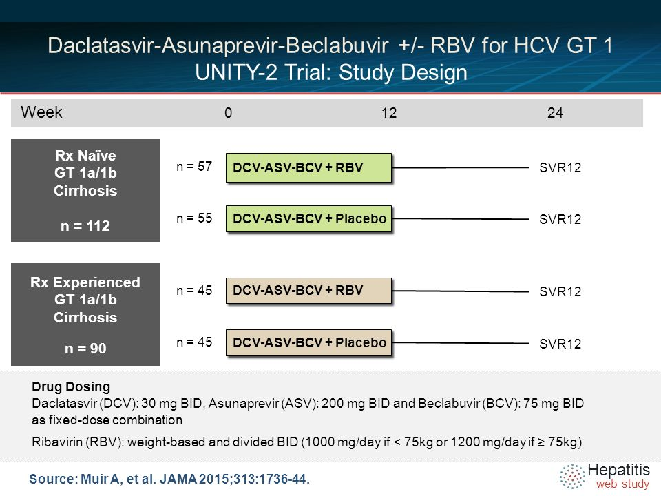High HCV Response Rates With Daclatasvir/Asunaprevir ...