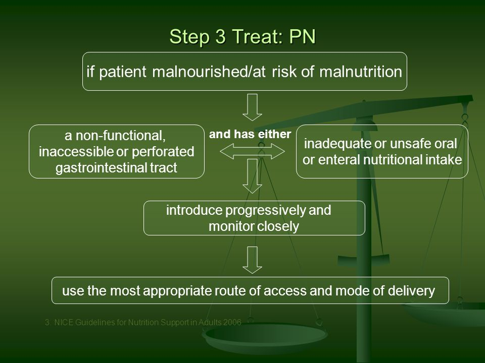 Step 3 Treat: PN if patient malnourished/at risk of malnutrition