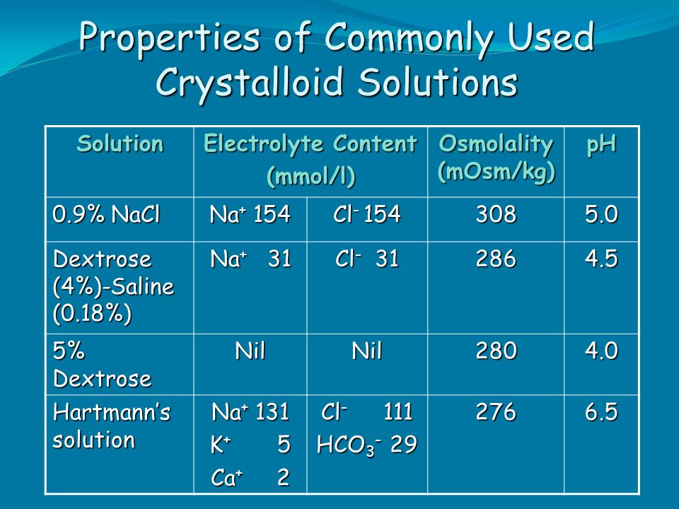 Properties of Commonly Used Crystalloid Solutions