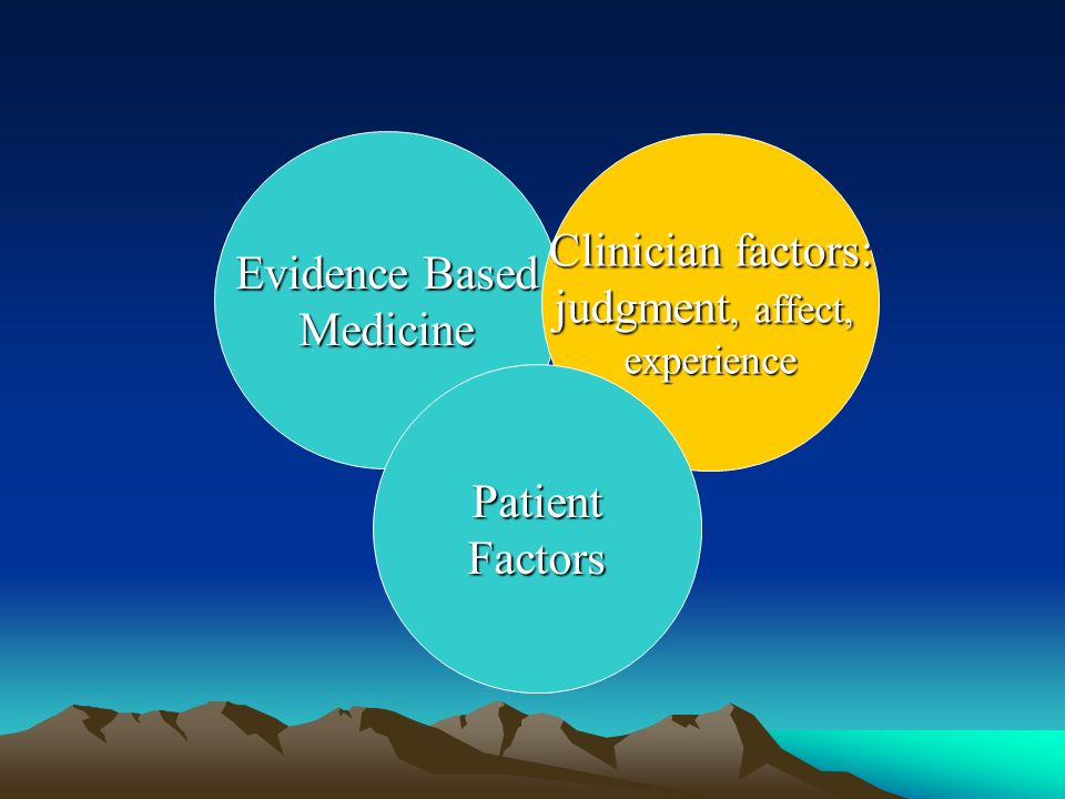 Clinician factors: Evidence Based judgment, affect, Medicine Patient