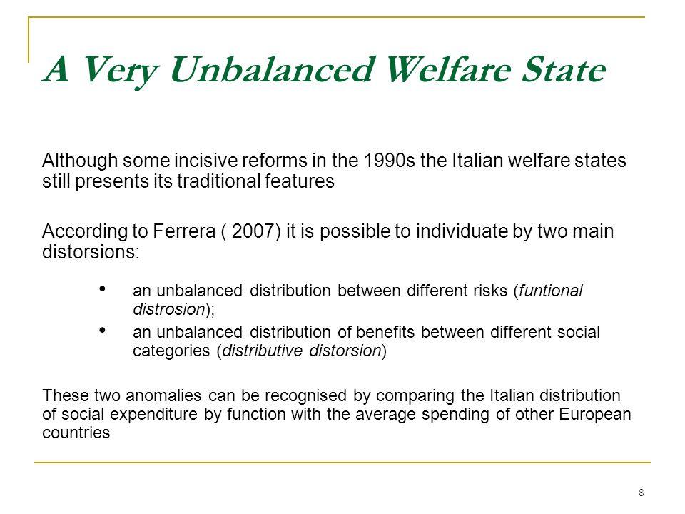 A Very Unbalanced Welfare State