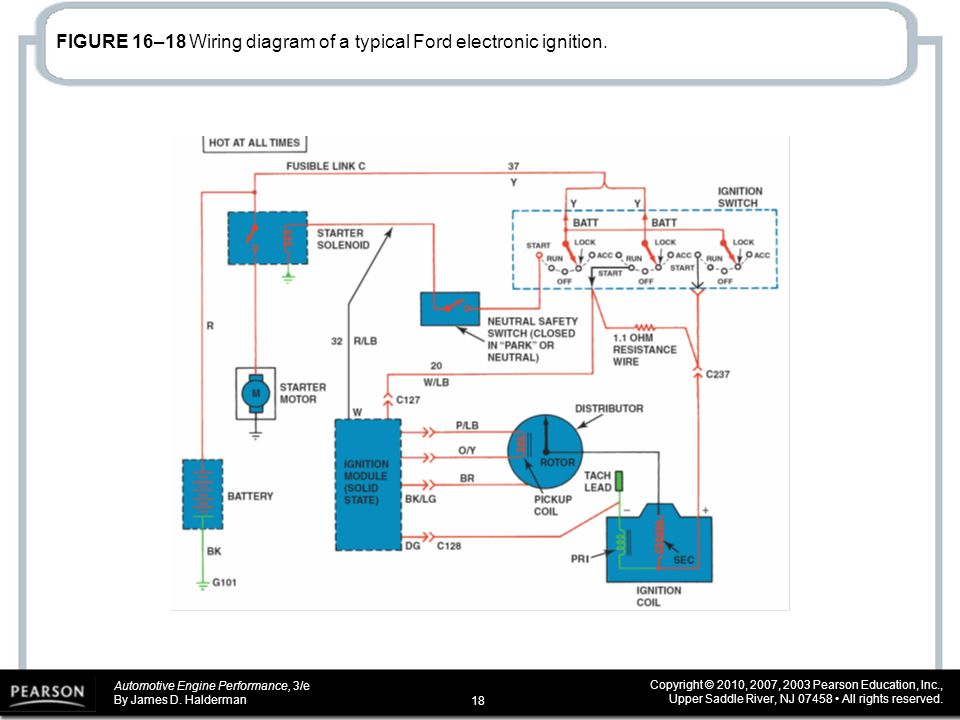 FIGURE+16%E2%80%9318+Wiring+diagram+of+a+typical+Ford+electronic+ignition. figure 16 1 internal construction of an oil cooled ignition coil ford electronic ignition wiring diagram at alyssarenee.co