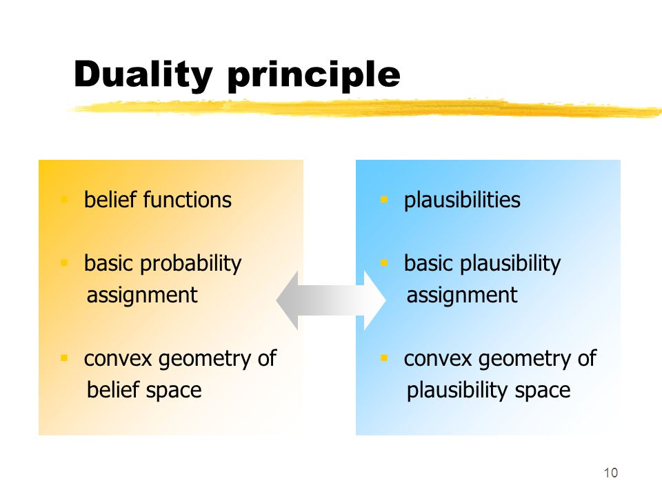 Duality principle plausibilities basic plausibility assignment