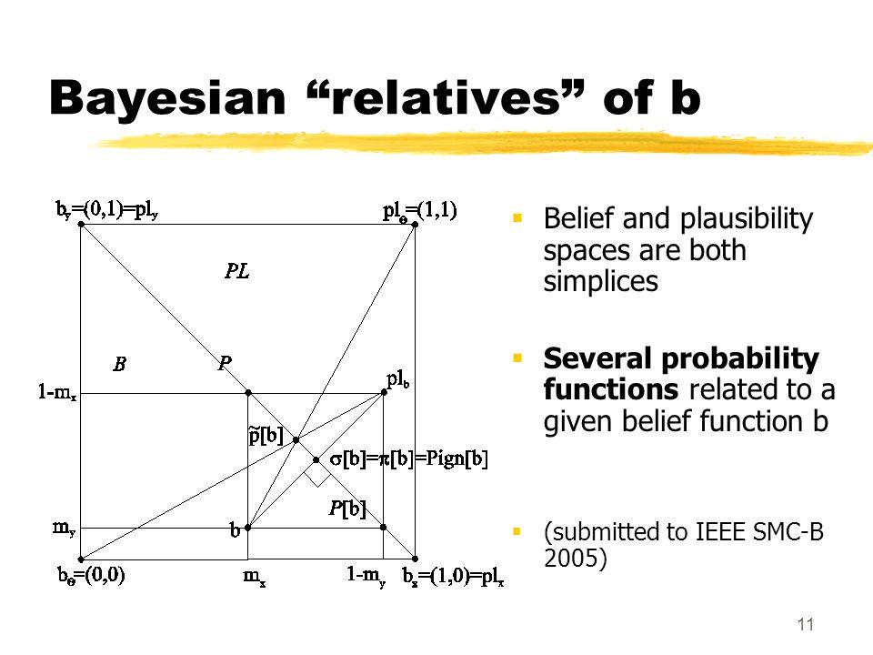 Bayesian relatives of b