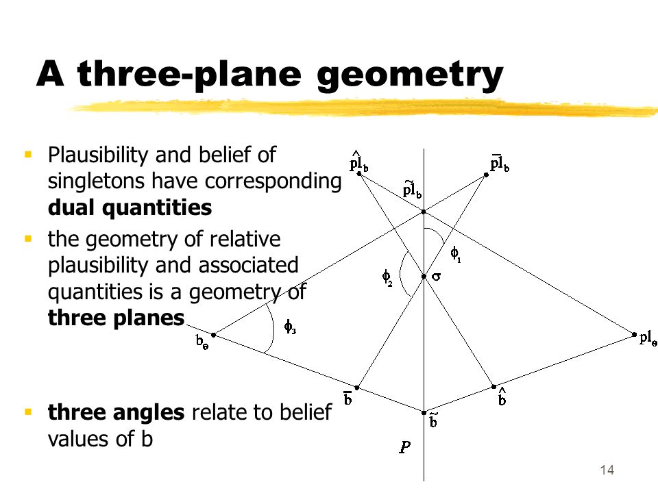 A three-plane geometry