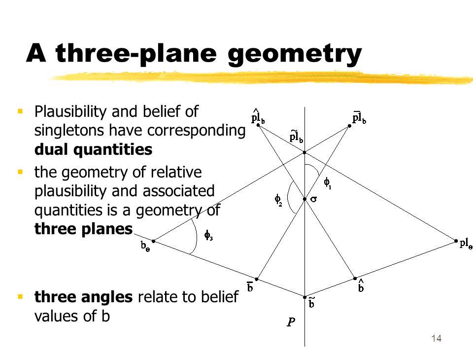 A three-plane geometry