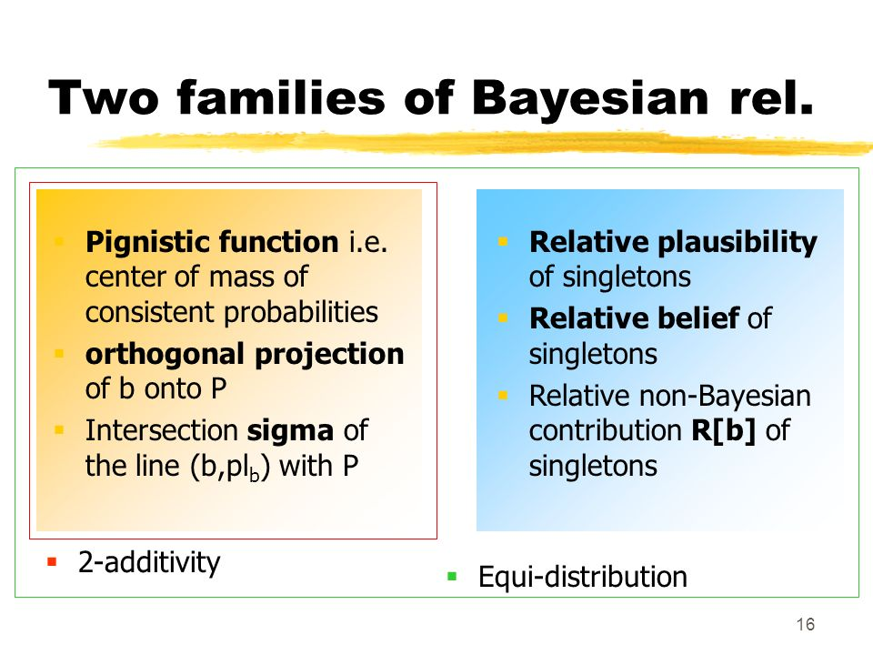 Two families of Bayesian rel.