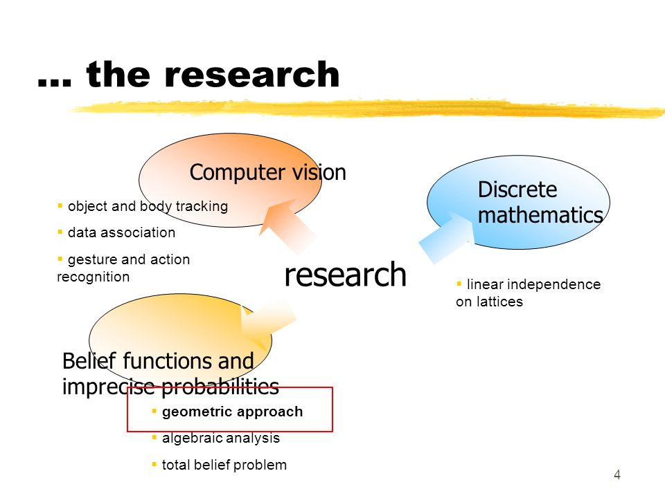 … the research research Computer vision Discrete mathematics