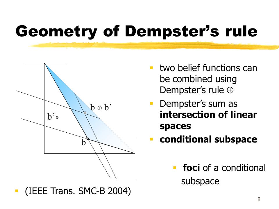 Geometry of Dempster's rule