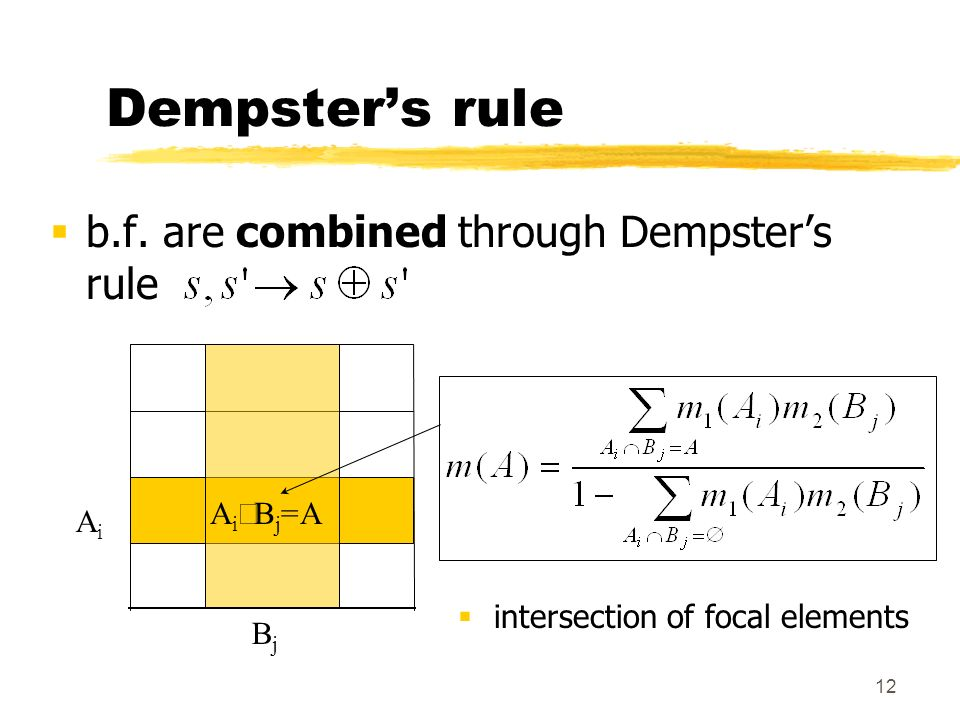 Dempster's rule b.f. are combined through Dempster's rule AiÇBj=A Ai