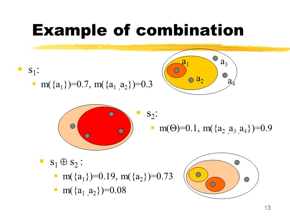 Example of combination