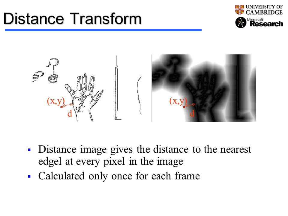 Distance Transform (x,y) d. Distance image gives the distance to the nearest edgel at every pixel in the image.