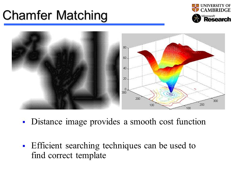 Chamfer Matching Distance image provides a smooth cost function