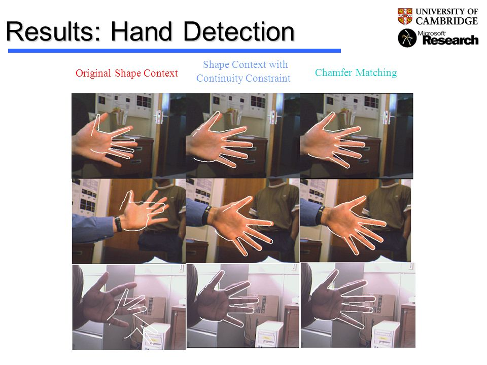 Results: Hand Detection