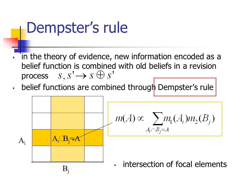 Dempster's rule in the theory of evidence, new information encoded as a belief function is combined with old beliefs in a revision process.