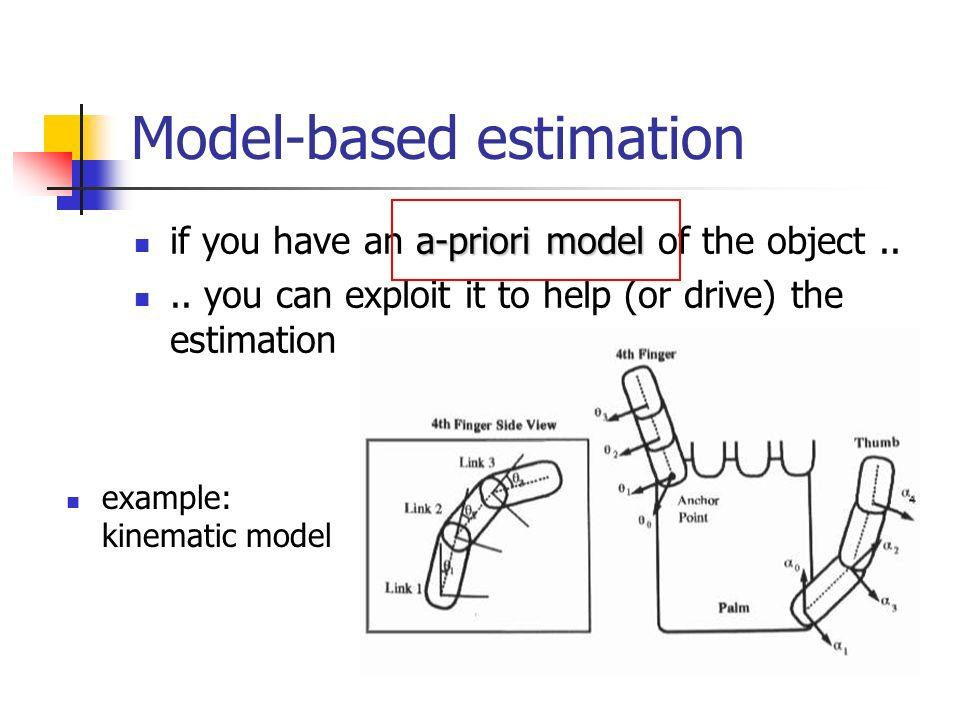 Model-based estimation
