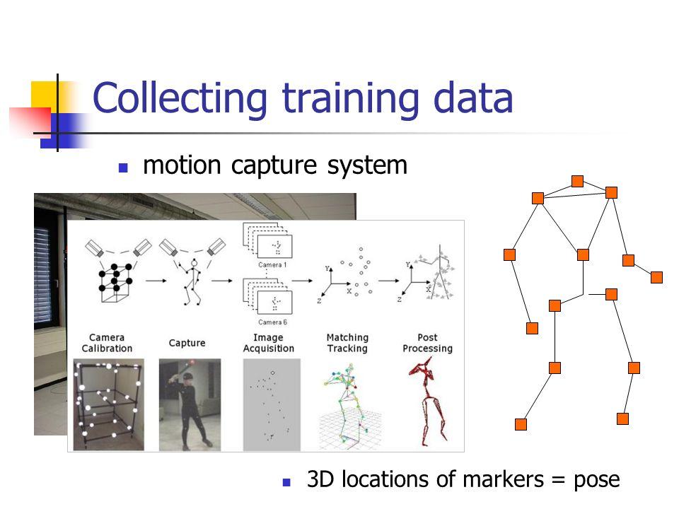Collecting training data