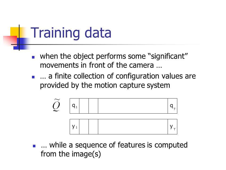 Training data when the object performs some significant movements in front of the camera …