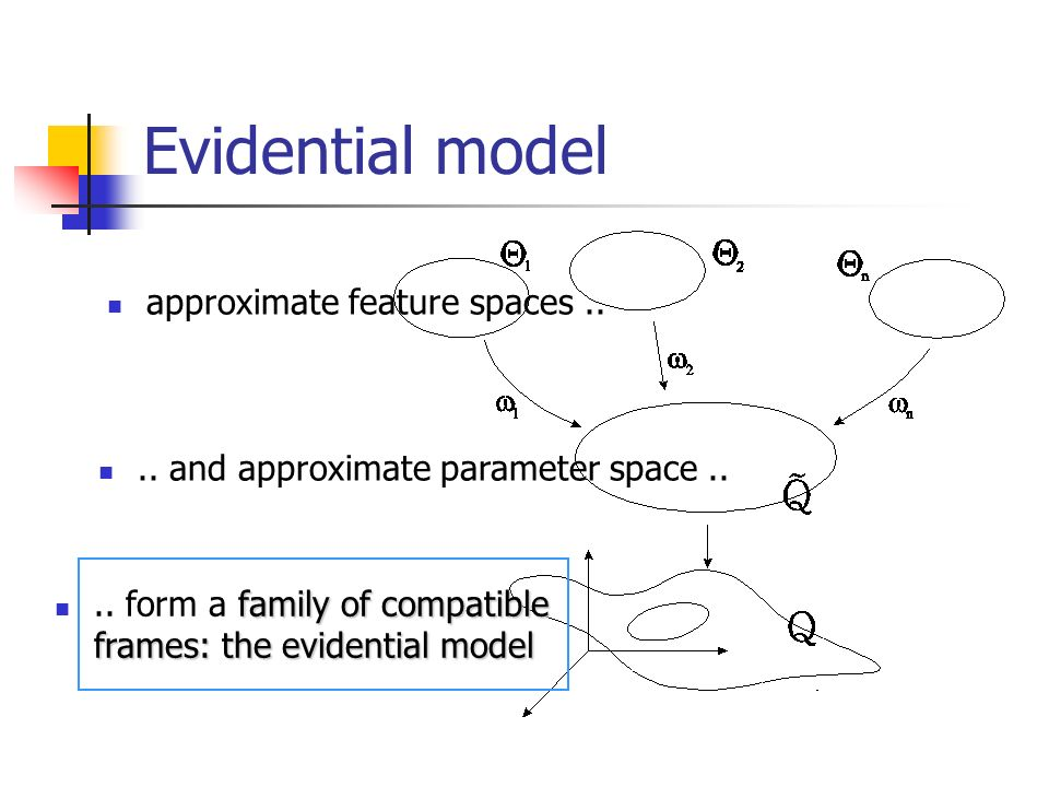 Evidential model approximate feature spaces ..