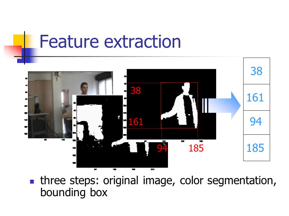 Feature extraction 185. 94. 161. 38. 185. 94.
