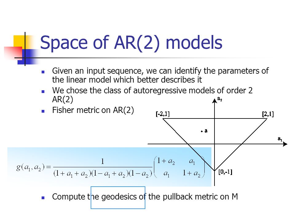 Space of AR(2) models Given an input sequence, we can identify the parameters of the linear model which better describes it.
