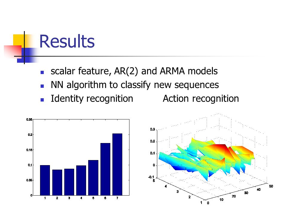 Results scalar feature, AR(2) and ARMA models