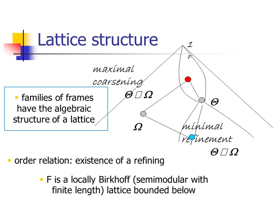 Lattice structure 1F maximal coarsening Q Å W Q W minimal refinement