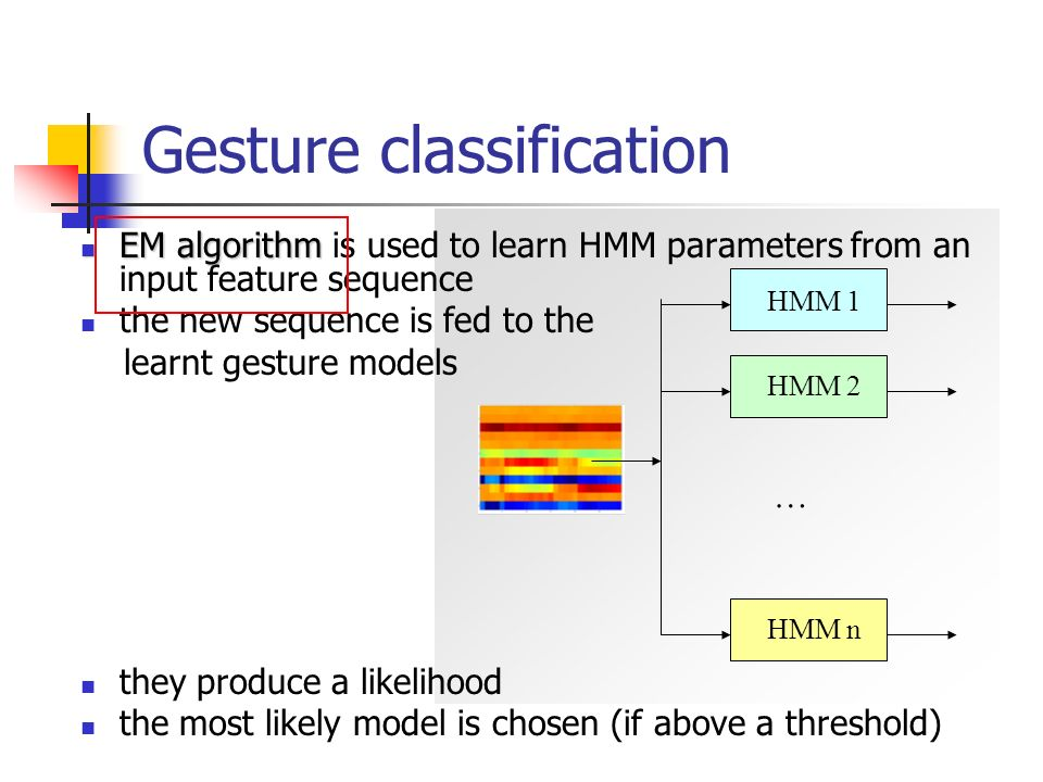 Gesture classification