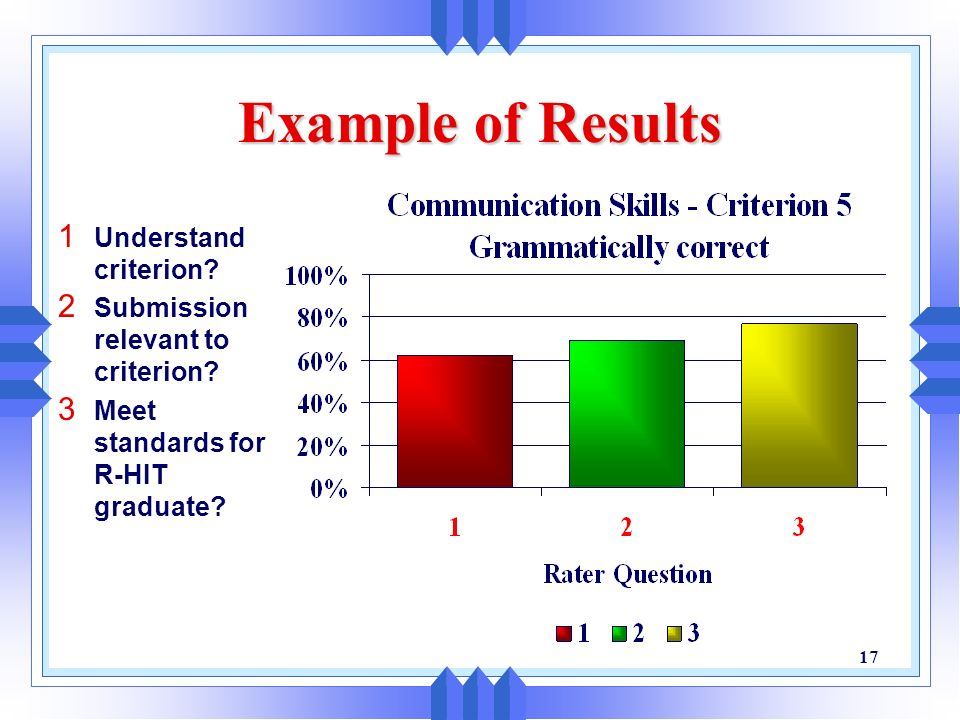Example of Results Understand criterion