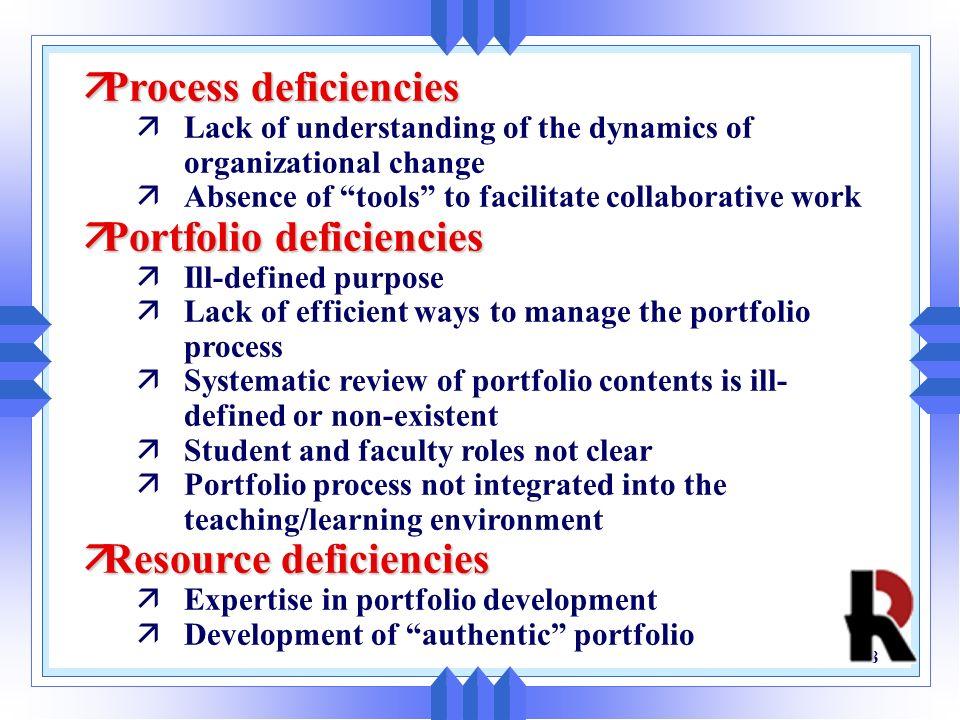 Portfolio deficiencies