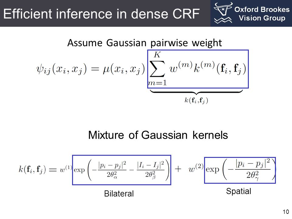 Efficient inference in dense CRF