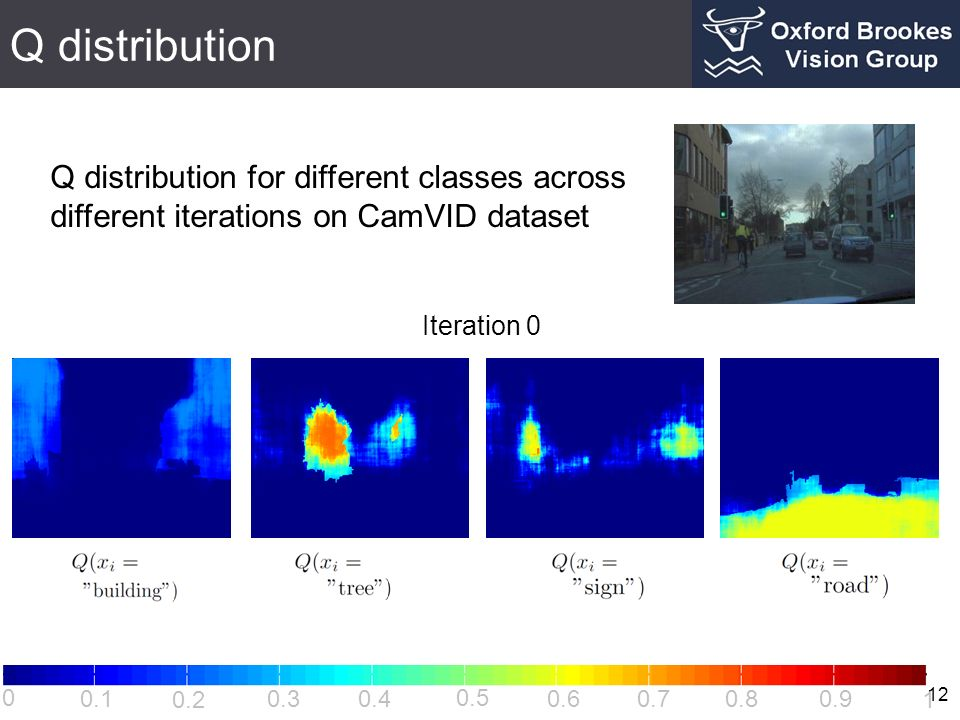 Q distribution Q distribution for different classes across different iterations on CamVID dataset. Iteration 0.