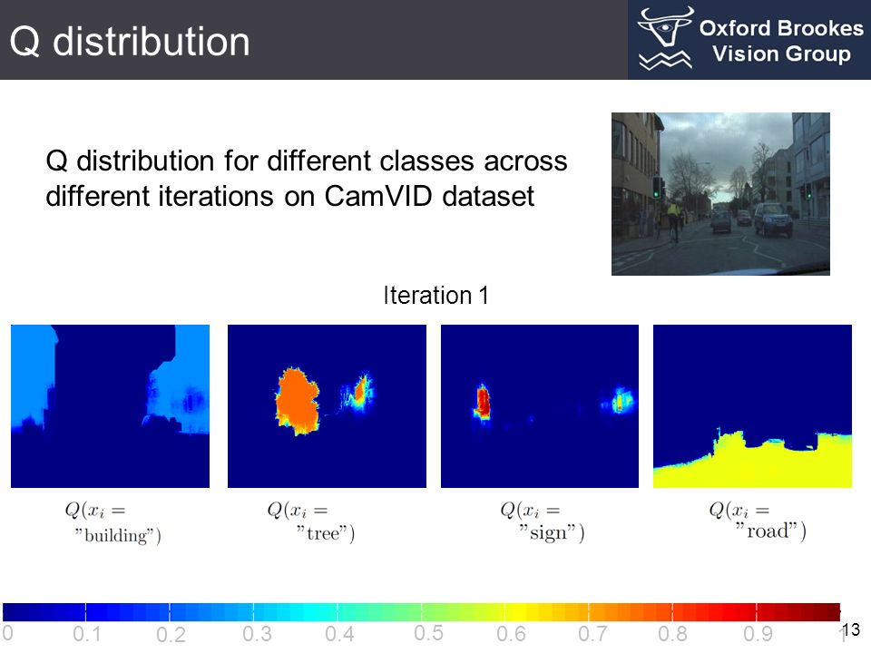 Q distribution Q distribution for different classes across different iterations on CamVID dataset. Iteration 1.