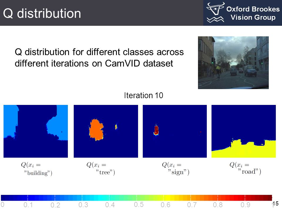 Q distribution Q distribution for different classes across different iterations on CamVID dataset. Iteration 10.
