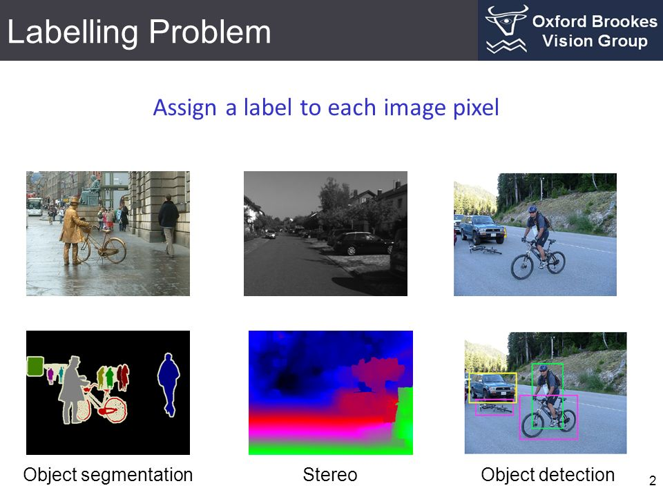 Labelling Problem Assign a label to each image pixel