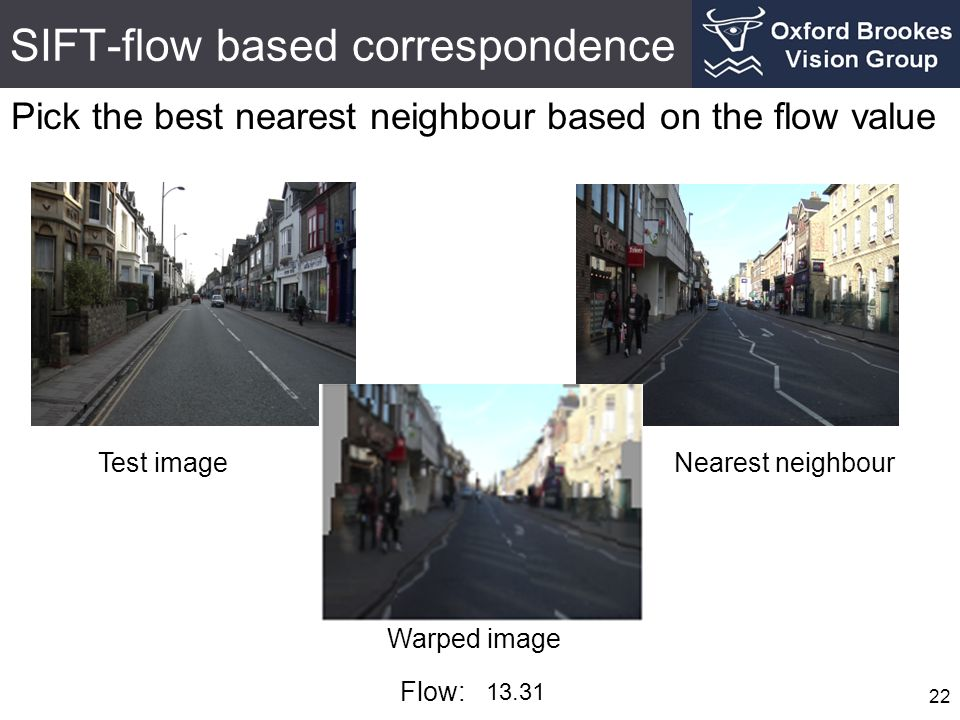 SIFT-flow based correspondence