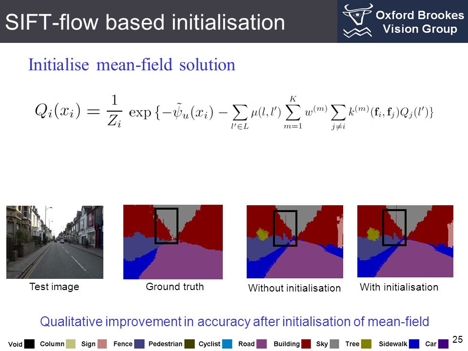 SIFT-flow based initialisation