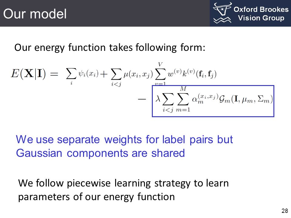 Our model Our energy function takes following form: